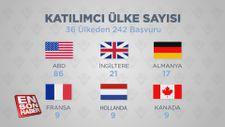 Alanında uzman bilim insanları Türkiye'yi tercih ediyor