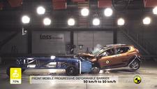 Dacia Sandero Stepway çarpışma ve güvenlik testi