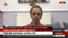 Prof. Mehmet Ceyhan: Devletin kısıtlama uygulaması gerekmektedir