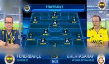 Onyekuru'nun golünde FB TV spikerleri