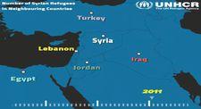 Son 8 yılda Türkiye'ye gelen Suriyeli sayısı