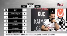 VAR golü iptal edince BJK TV spikerinin tepkisi